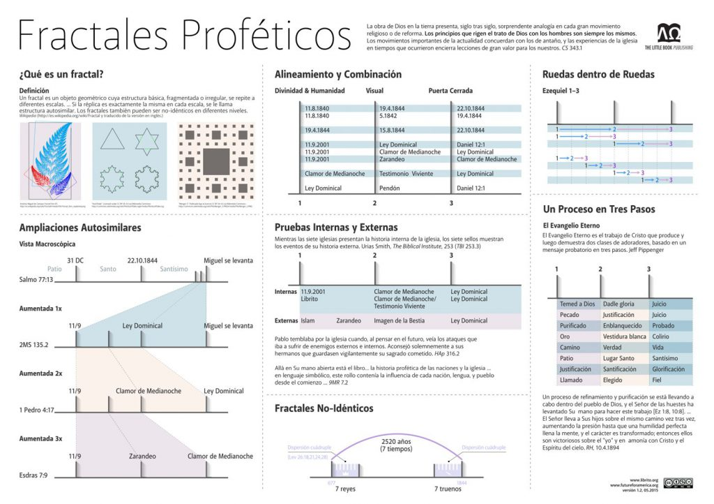 preview_fractales_profeticos